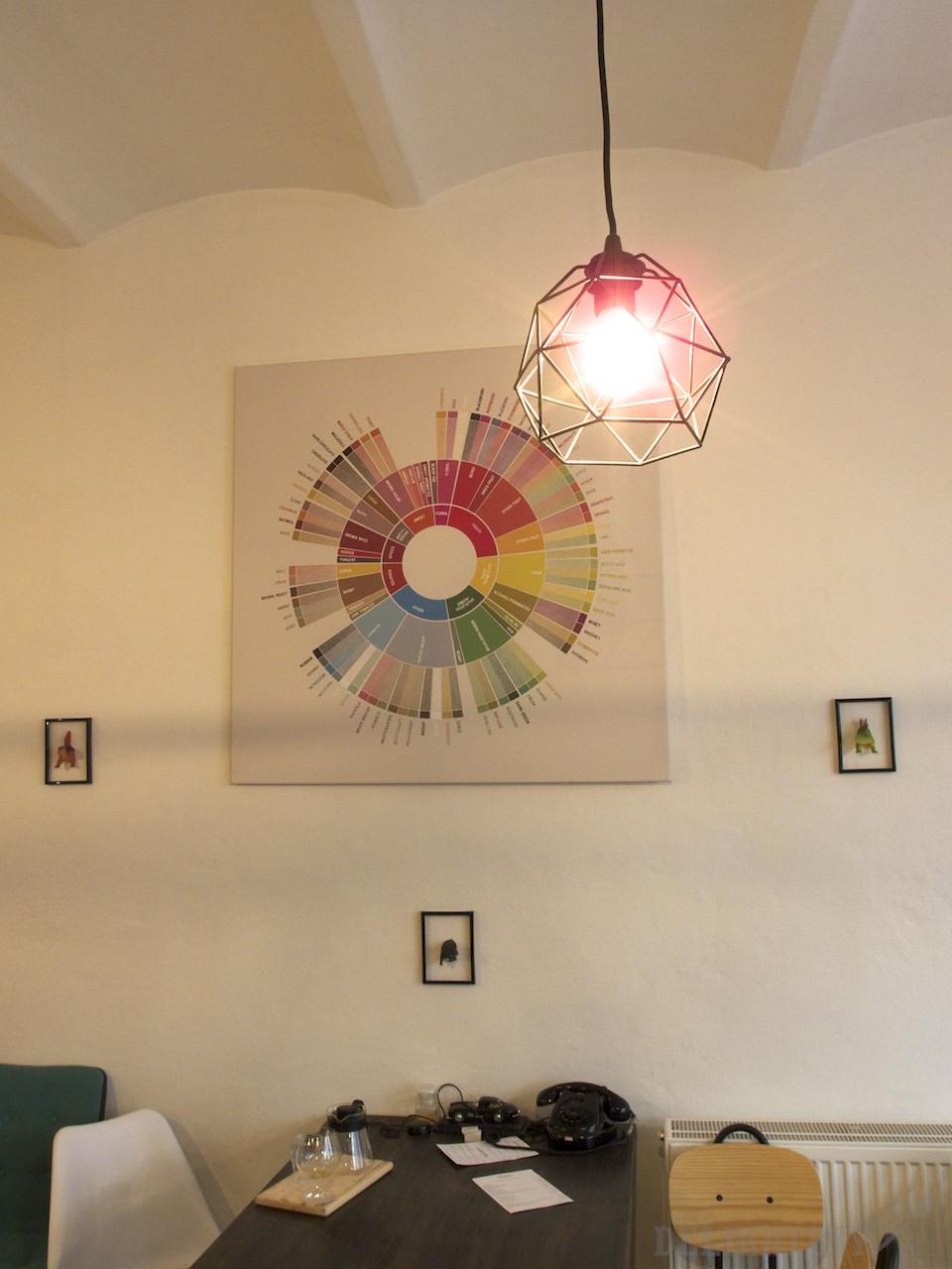 Kávové koleso